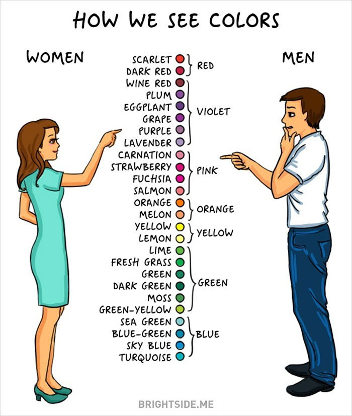 Women VS Men Comic Illustration 1