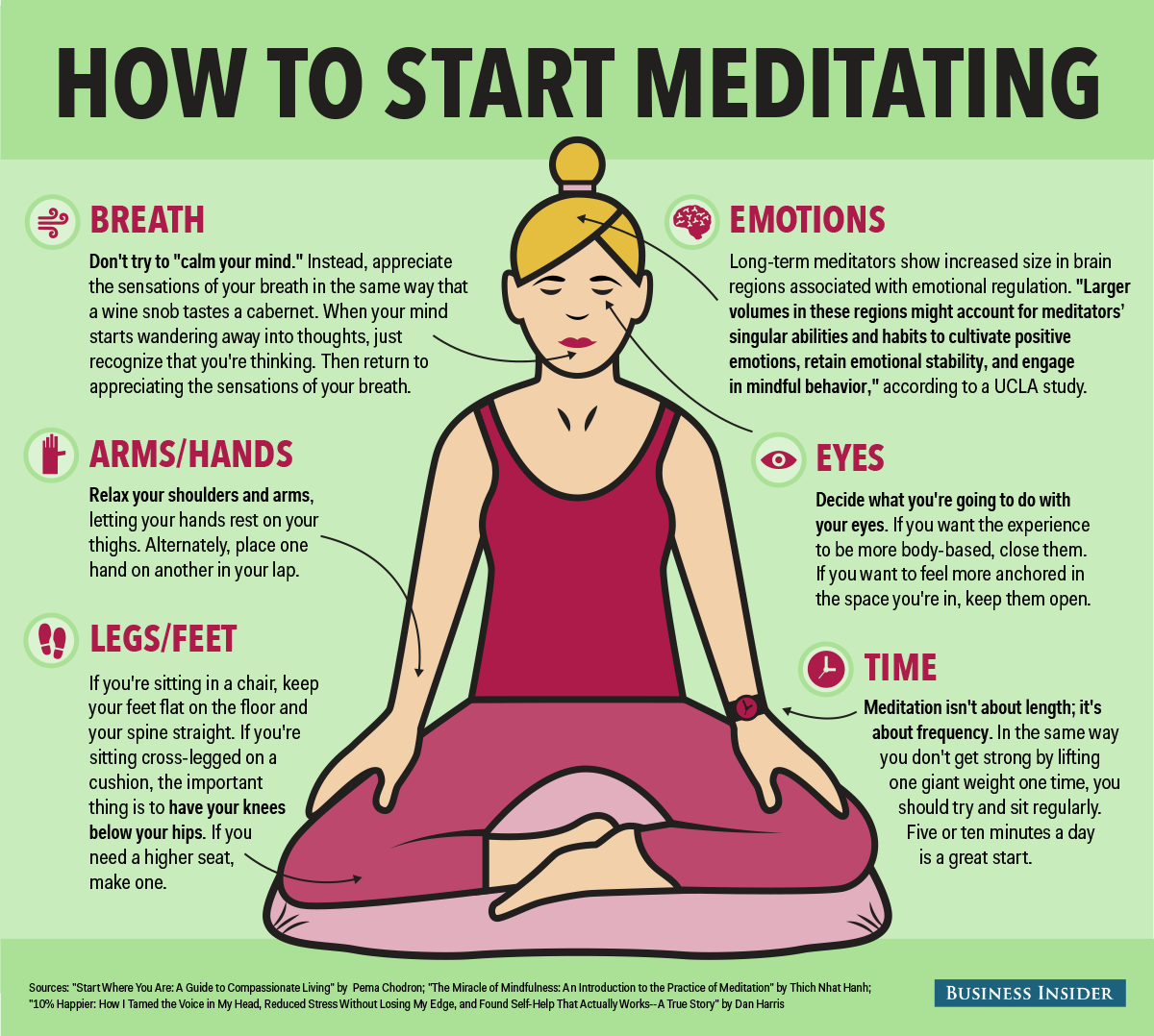 10 Best Meditation Apps to Start Meditating Easily
