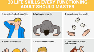 30 Life Skills Every Designers Should Master-001