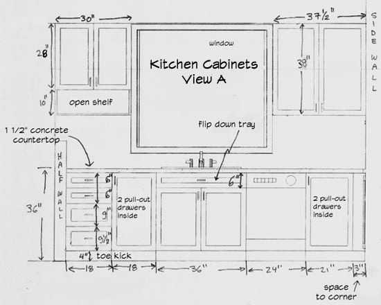 Helpful Kitchen Cabinet Dimensions Standard for Daily Use
