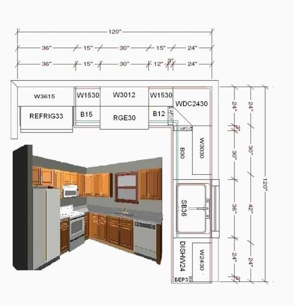 Standard Kitchen Cabinet Widths: Helpful Kitchen Cabinet Dimensions Standard For Daily Use