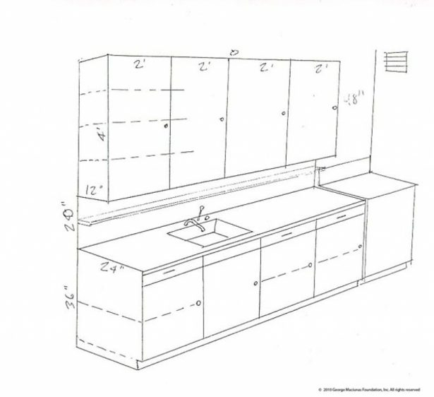 Kitchen Cabinet Depths: Helpful Kitchen Cabinet Dimensions Standard For Daily Use